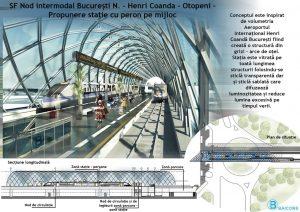 Calea ferată Gara de Nord – Aeroportul Otopeni, în impas. Fostul ministru Lucian Șova acuză ministerul Transporturilor și o instituție – cheie din achizițiile publice