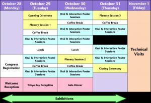 Programul preliminar al forumului