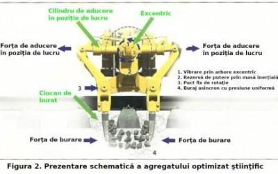 Poziţie precisă a căii prin maşini de burat inovatoare – Partea 1